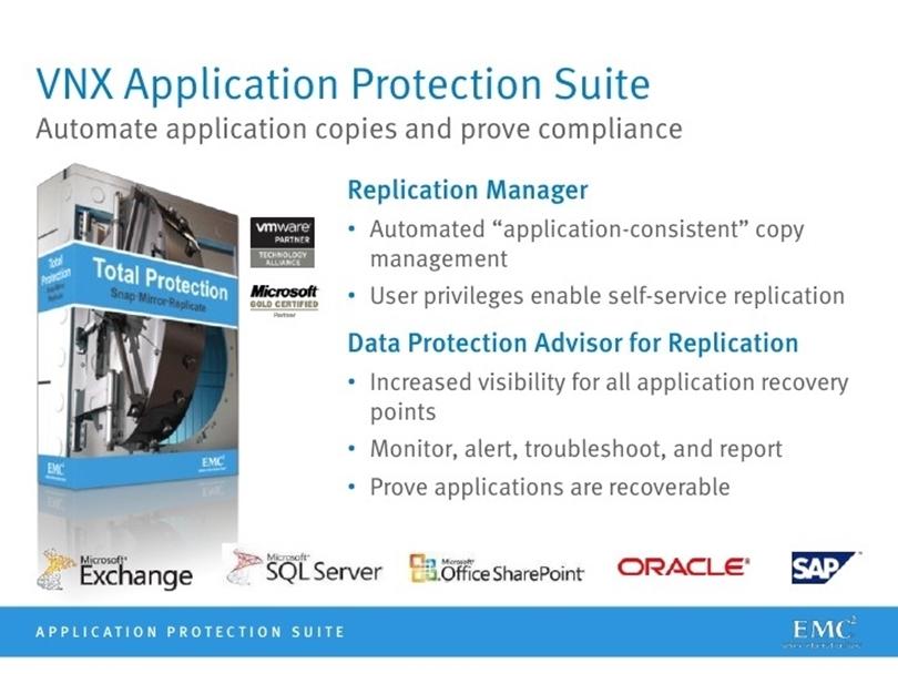 نرم افزار EMC VNX Application Protection Suite
