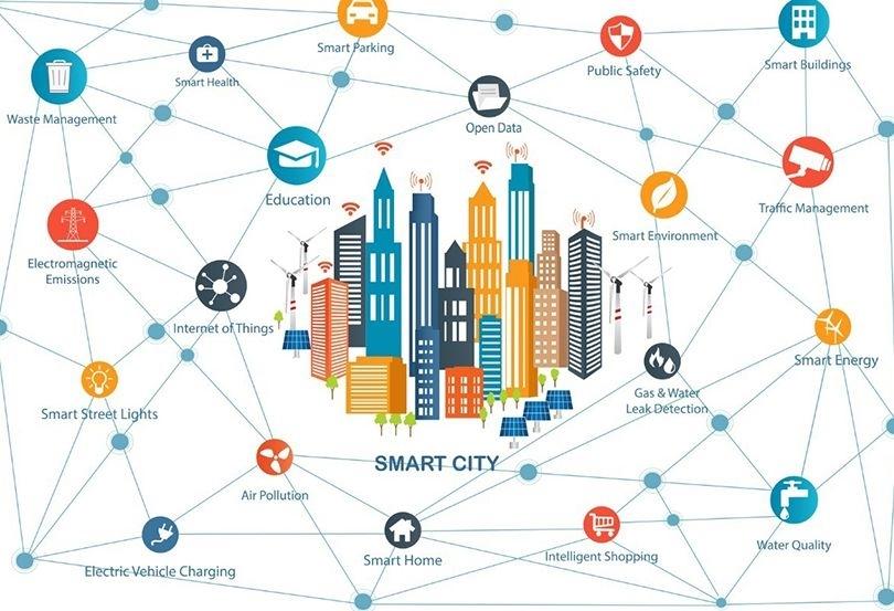 مراقبتهای بهداشتی هوشمند و شهرهای هوشمند چگونه دنیای ما را متحول میکنند؟!
